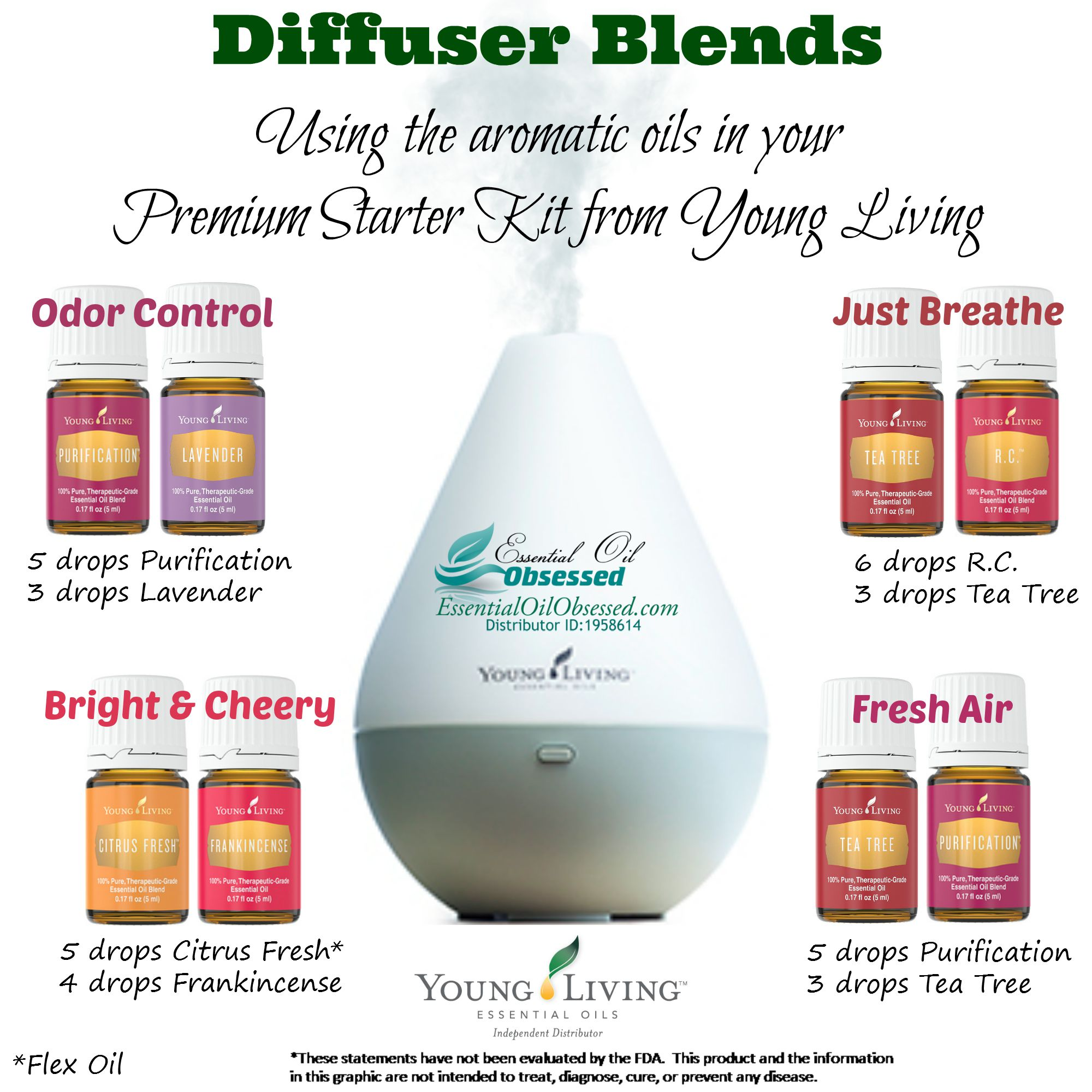 Young Living Combinations To Diffuse Essential Oil Obsessed