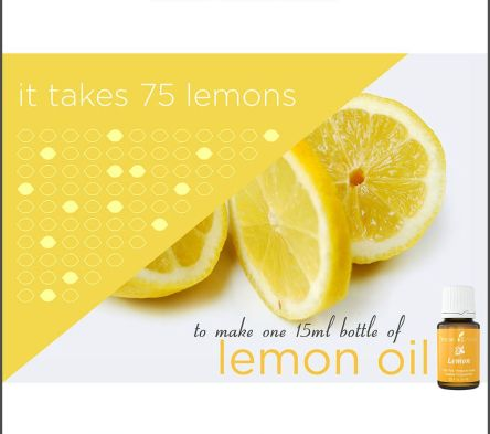 lemon how many