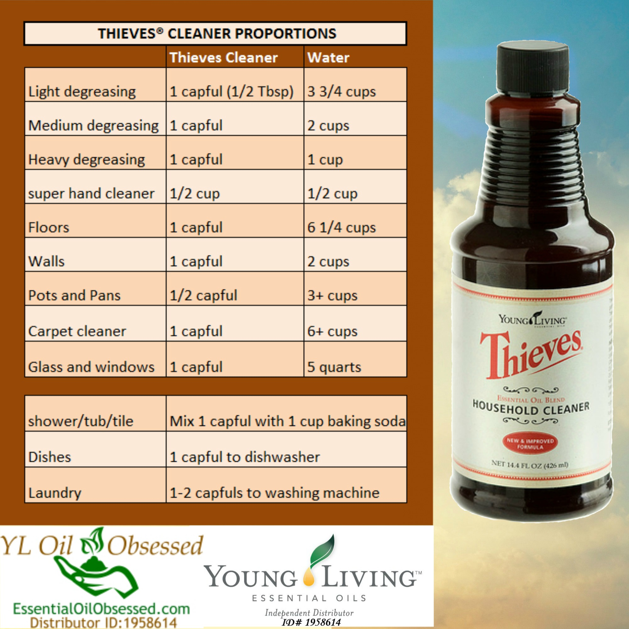 Thieves 174 Household Cleaner Essential Oil Obsessed