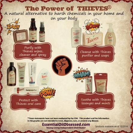 Thieves power
