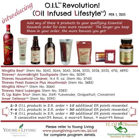 OIL revolution