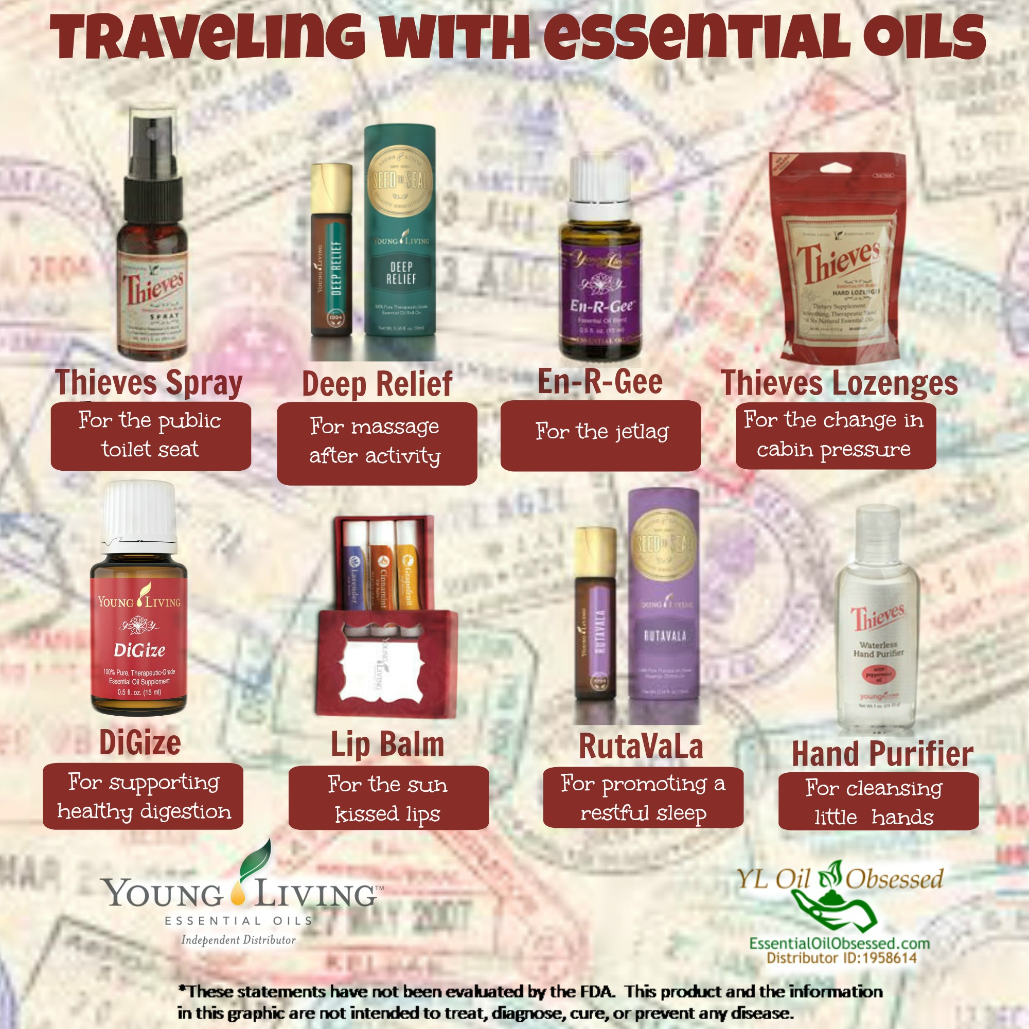 Traveling With Essential Oils Essential Oil Obsessed