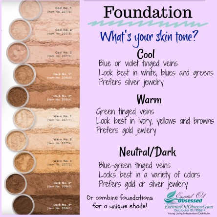 foundation graphic 2018
